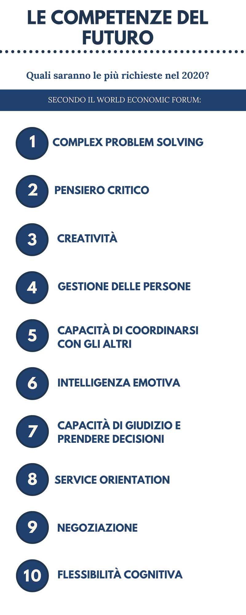 Le-10-competenze-del-futuro