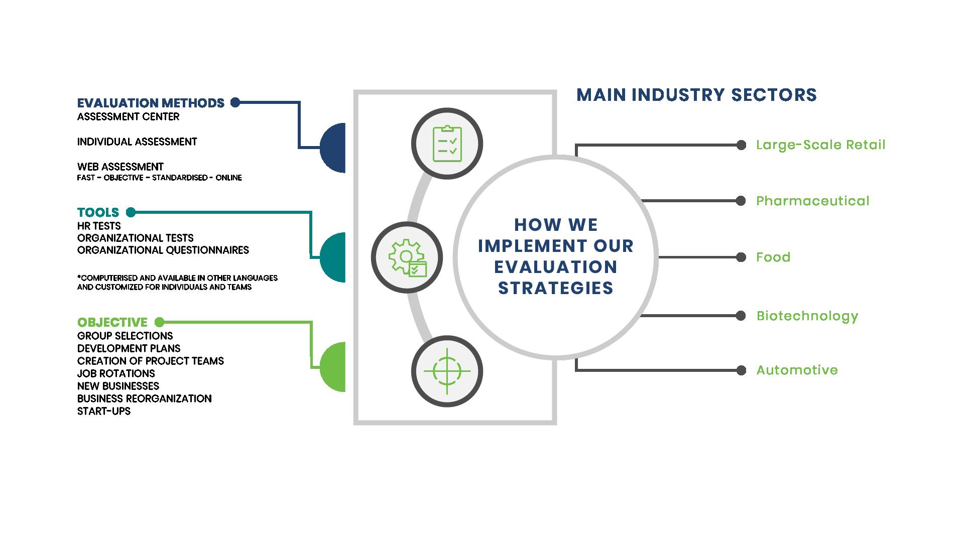 2-Slide-Infographic-Strategy-of-Rating-Prem1er